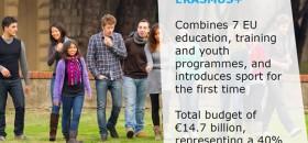 Erasmus e non solo: le opportunità all'estero per i giovani sardi